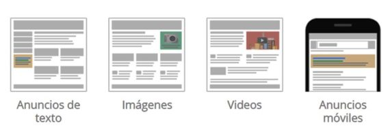 Anuncios de Display Google Adwords